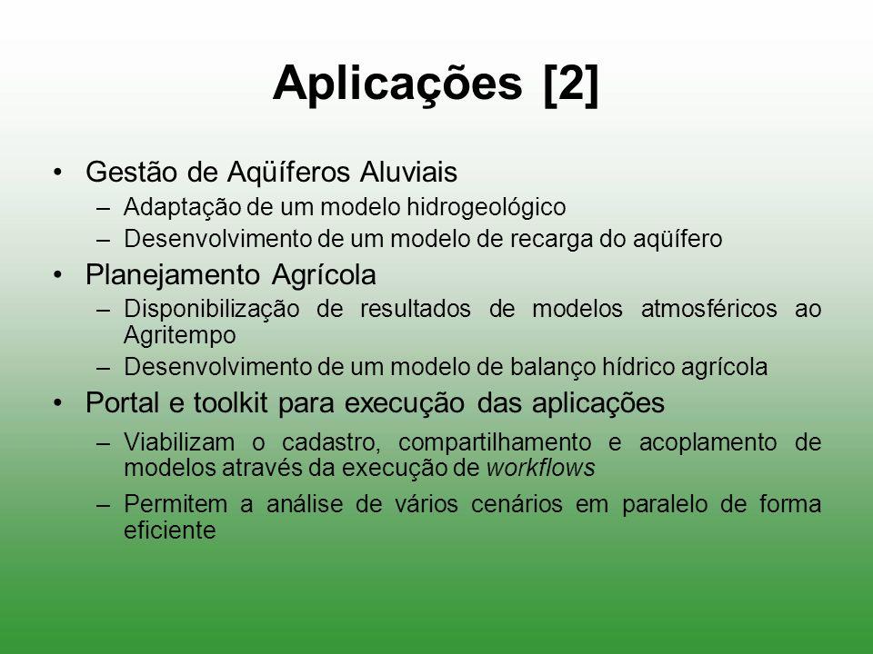 Aplicações [2] Gestão de Aqüíferos Aluviais Planejamento Agrícola